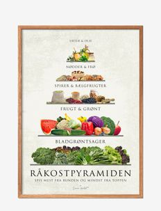 Raw food Pyramid - affiches - multi-colored