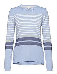 Knit - KENTUCKY BLUE